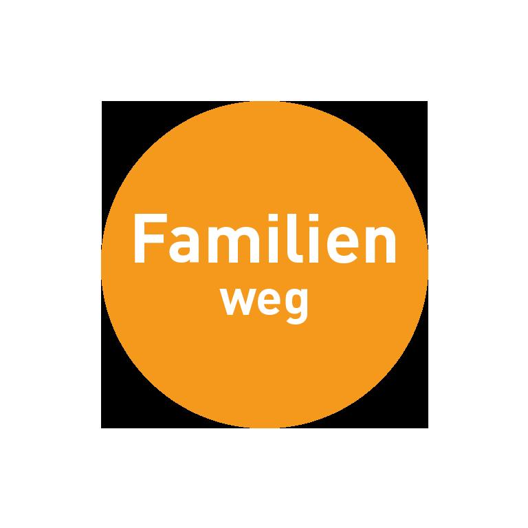 F_Weg_Punkt